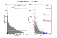 Cfht_output_r_check_astrometry.png