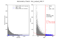 Hsc_output_HSC-Y_check_astrometry.png
