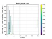 Dipole reduction seeing range 77.png