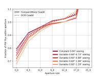 Aperture flux comparison5 individual psf flux.png
