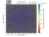 plot-v1228-base_PsfFluxSn_cal-sky-all_rawMetadataWcs.png