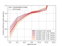Aperture flux comparison individual psf flux.png