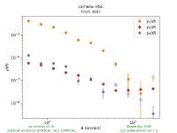 plot-t9697-HSC-I-hsmRho_calib_psf_used0-RhoStats.png